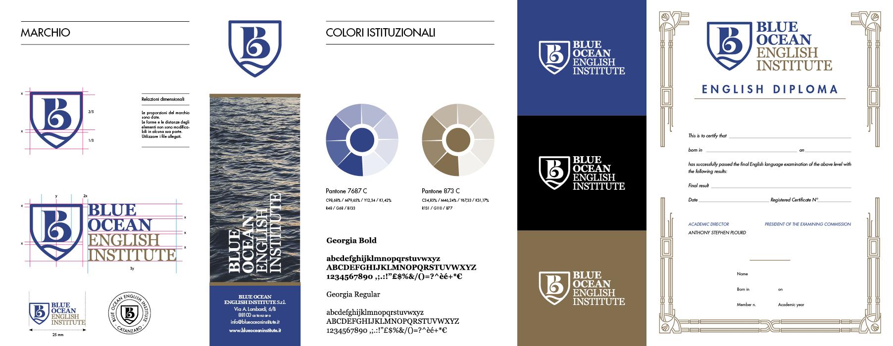 Brand guideline Blue Ocean English Institute
